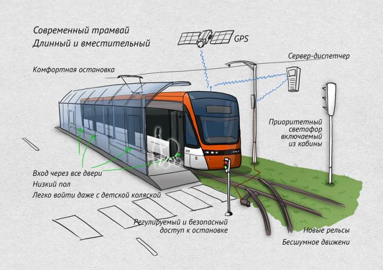 Из Петербурга во Всеволожск проведут скоростной трамвай за 4 миллиарда рублей
